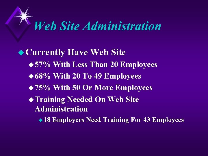 Web Site Administration u Currently Have Web Site u 57% With Less Than 20
