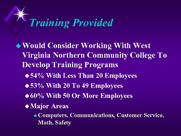 Training Provided u Would Consider Working With West Virginia Northern Community College To Develop