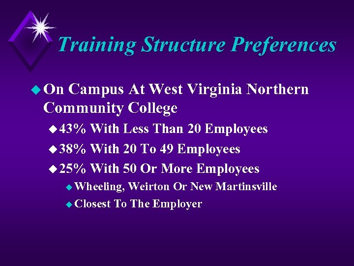 Training Structure Preferences u On Campus At West Virginia Northern Community College u 43%