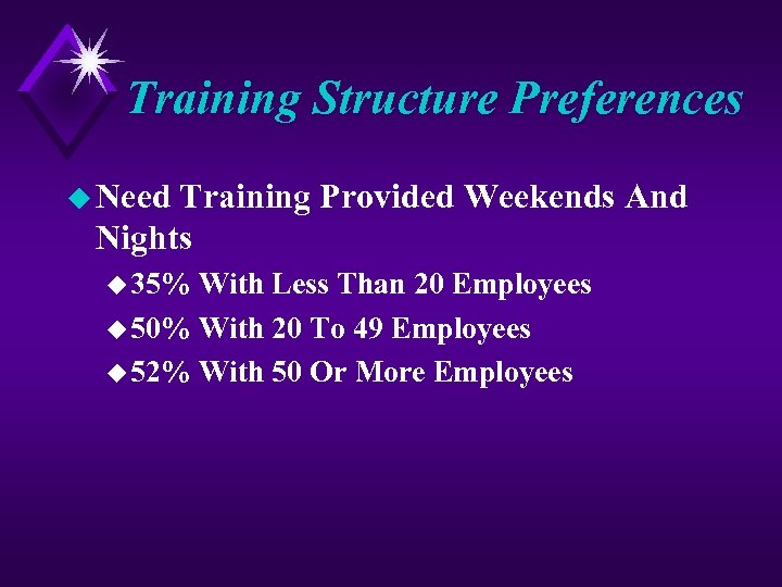 Training Structure Preferences u Need Training Provided Weekends And Nights u 35% With Less