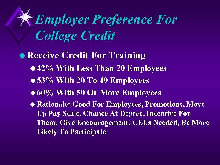 Employer Preference For College Credit u Receive Credit For Training u 42% With Less