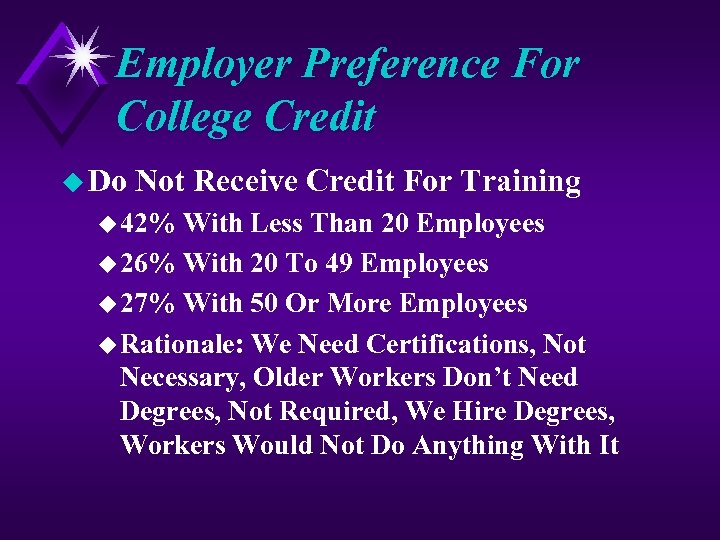 Employer Preference For College Credit u Do Not Receive Credit For Training u 42%