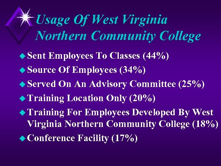 Usage Of West Virginia Northern Community College u Sent Employees To Classes (44%) u