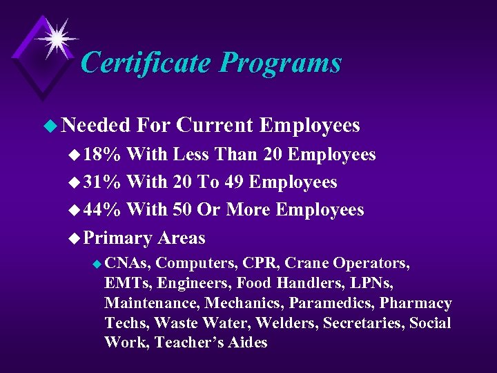 Certificate Programs u Needed For Current Employees u 18% With Less Than 20 Employees