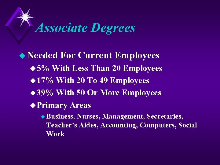 Associate Degrees u Needed For Current Employees u 5% With Less Than 20 Employees