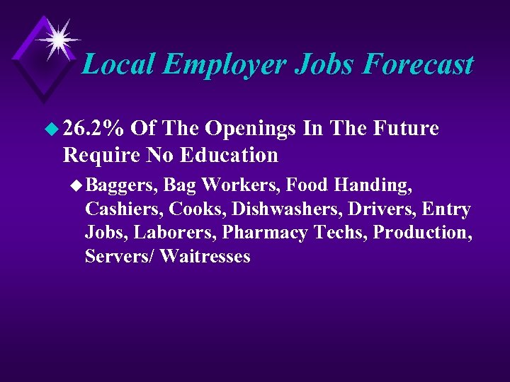 Local Employer Jobs Forecast u 26. 2% Of The Openings In The Future Require