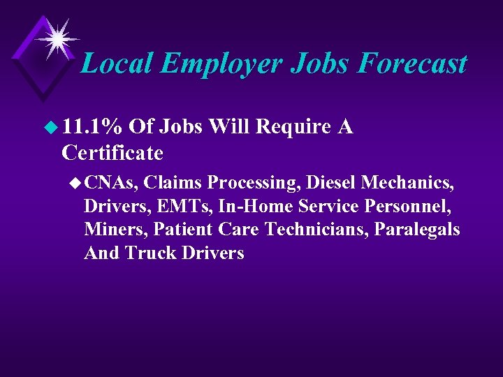 Local Employer Jobs Forecast u 11. 1% Of Jobs Will Require A Certificate u