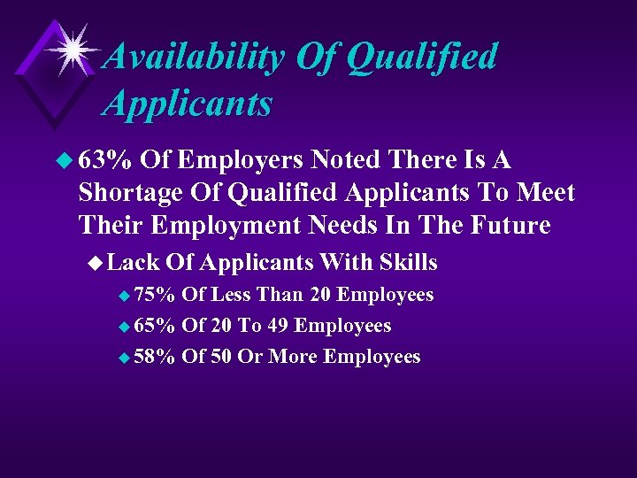 Availability Of Qualified Applicants u 63% Of Employers Noted There Is A Shortage Of