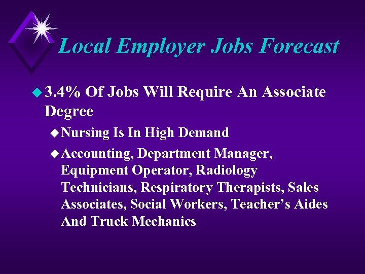 Local Employer Jobs Forecast u 3. 4% Of Jobs Will Require An Associate Degree