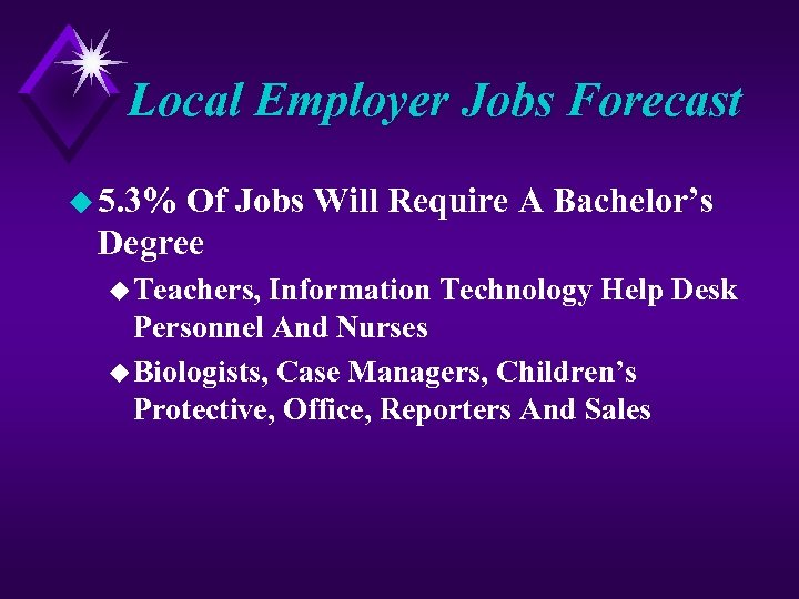Local Employer Jobs Forecast u 5. 3% Of Jobs Will Require A Bachelor's Degree