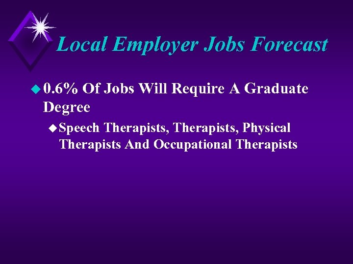 Local Employer Jobs Forecast u 0. 6% Of Jobs Will Require A Graduate Degree