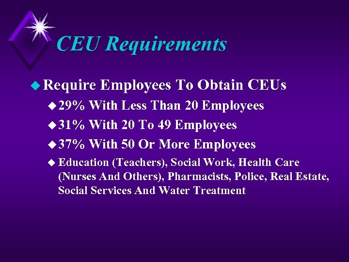 CEU Requirements u Require Employees To Obtain CEUs u 29% With Less Than 20