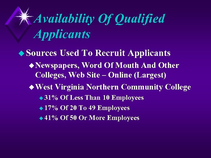 Availability Of Qualified Applicants u Sources Used To Recruit Applicants u Newspapers, Word Of