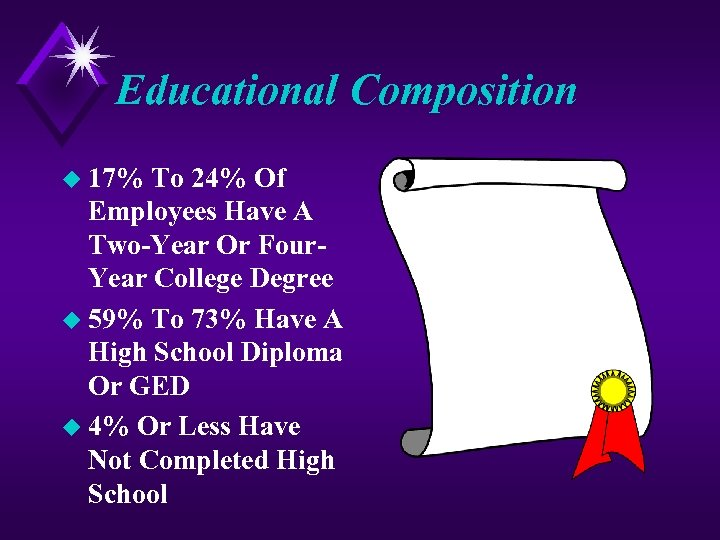 Educational Composition u 17% To 24% Of Employees Have A Two-Year Or Four. Year