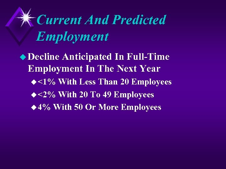 Current And Predicted Employment u Decline Anticipated In Full-Time Employment In The Next Year