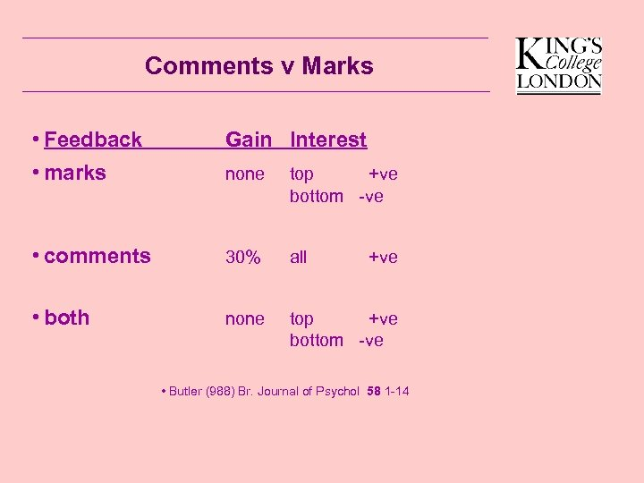 Comments v Marks • Feedback Gain Interest • marks none top +ve bottom -ve