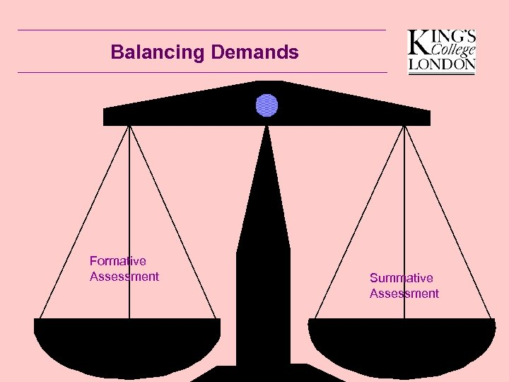 Balancing Demands Formative Assessment Summative Assessment