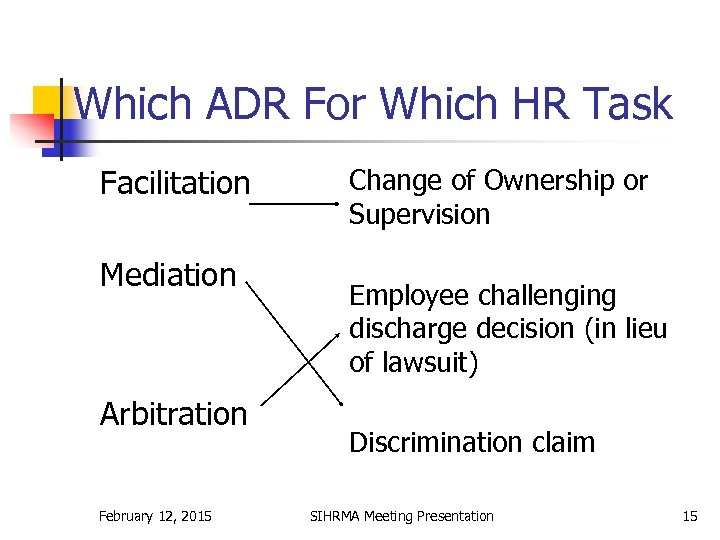 Which ADR For Which HR Task Facilitation Mediation Arbitration February 12, 2015 Change of