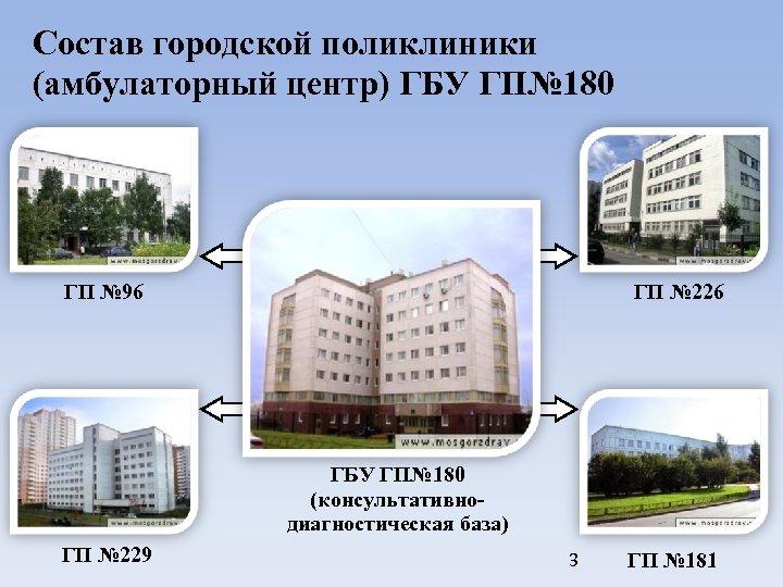 Состав городской поликлиники (амбулаторный центр) ГБУ ГП№ 180 ГП № 96 ГП № 226