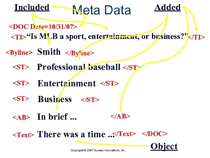 """Included Meta Data Added <DOC Date=10/31/07> <TI> """"Is MLB a sport, entertainment, or business?"""