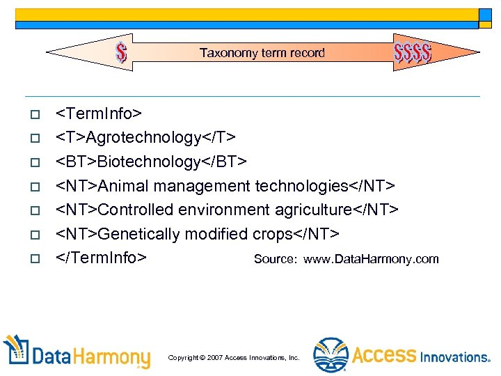Taxonomy term record o o o o <Term. Info> <T>Agrotechnology</T> <BT>Biotechnology</BT> <NT>Animal management technologies</NT>