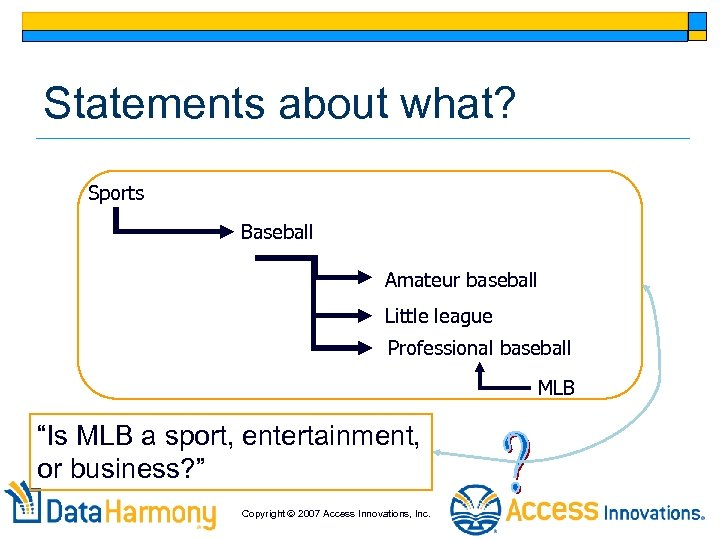 "Statements about what? Sports Baseball Amateur baseball Little league Professional baseball MLB ""Is MLB"