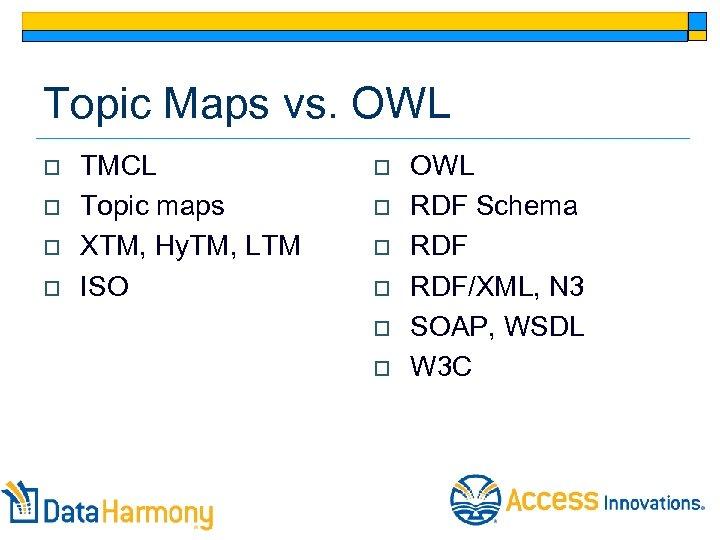 Topic Maps vs. OWL o o TMCL Topic maps XTM, Hy. TM, LTM ISO