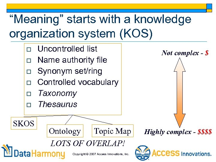 """""""Meaning"""" starts with a knowledge organization system (KOS) o o o SKOS Uncontrolled list"""
