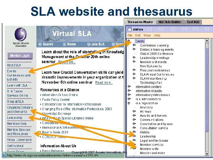 SLA website and thesaurus Copyright 2007 Access Innovations, Inc.