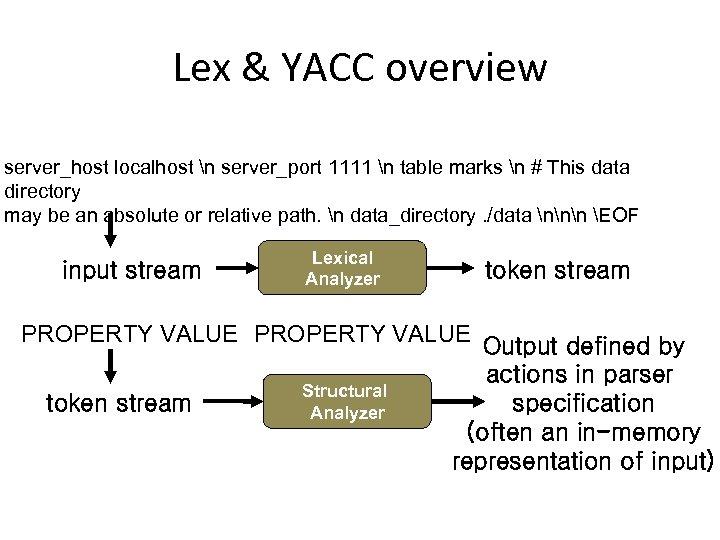 Lex & YACC overview server_host localhost n server_port 1111 n table marks n #