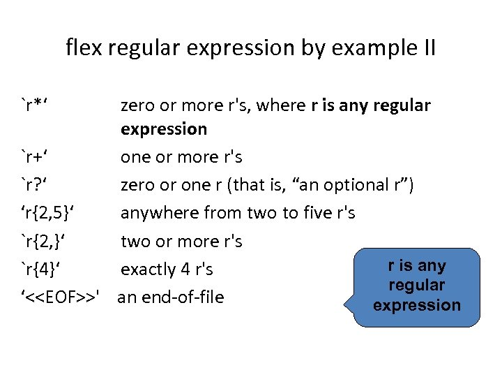 flex regular expression by example II `r*' zero or more r's, where r is
