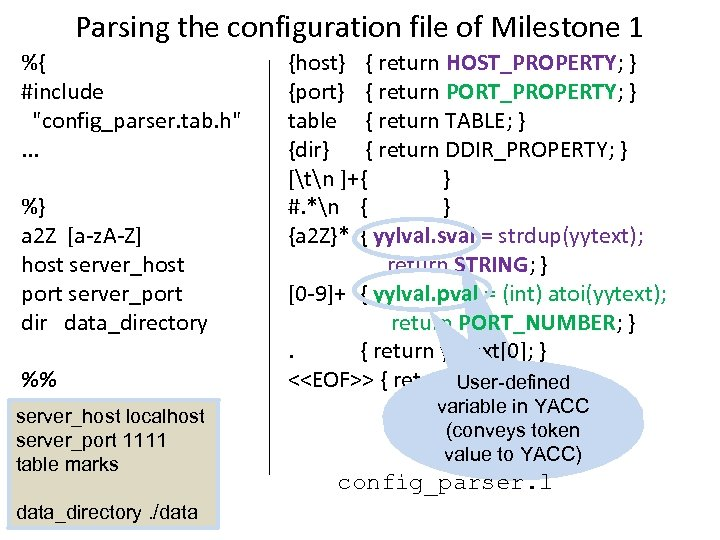 Parsing the configuration file of Milestone 1 %{ #include