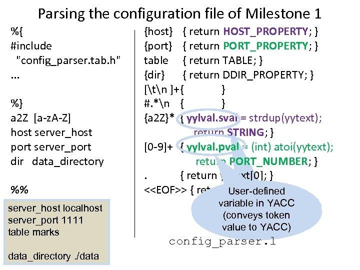 Parsing the configuration file of Milestone 1 %{ #include