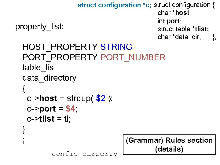 property_list: struct configuration *c; struct configuration { char *host; int port; struct table *tlist;