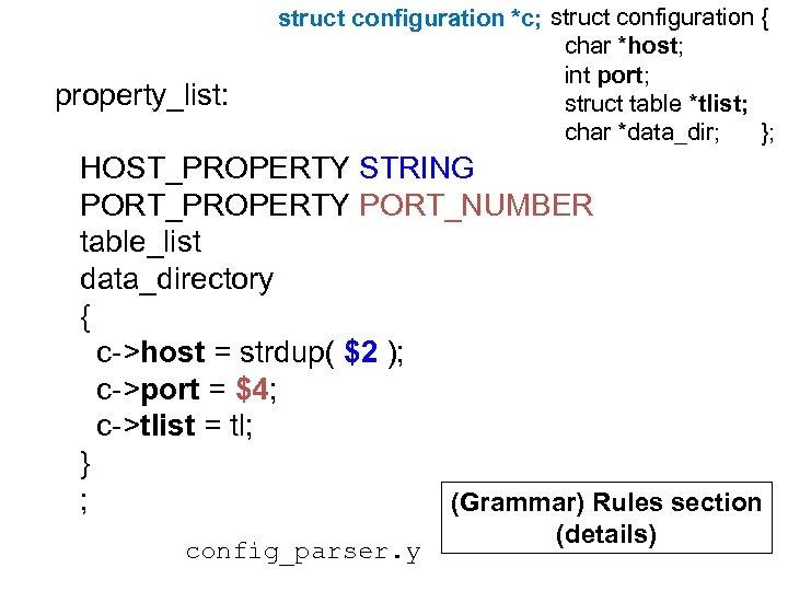 property_list: struct configuration *c; struct configuration { char *host; int port; struct table *tlist;