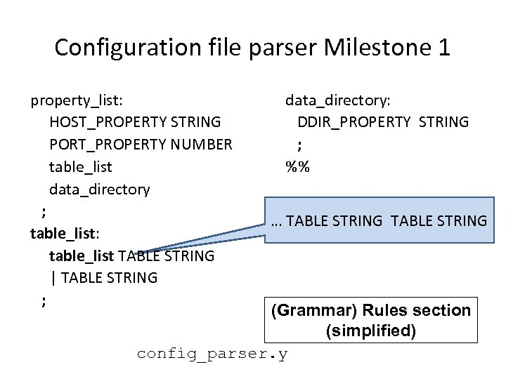 Configuration file parser Milestone 1 property_list: HOST_PROPERTY STRING PORT_PROPERTY NUMBER table_list data_directory ; table_list:
