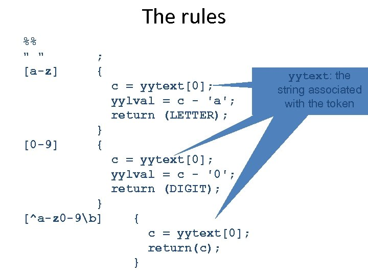 The rules %%