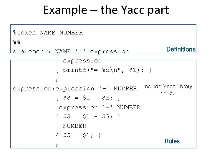 Example – the Yacc part %token NAME NUMBER %% Definitions statement: NAME '=' expression