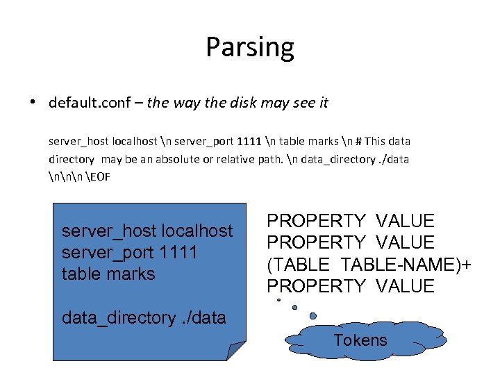 Parsing • default. conf – the way the disk may see it server_host localhost