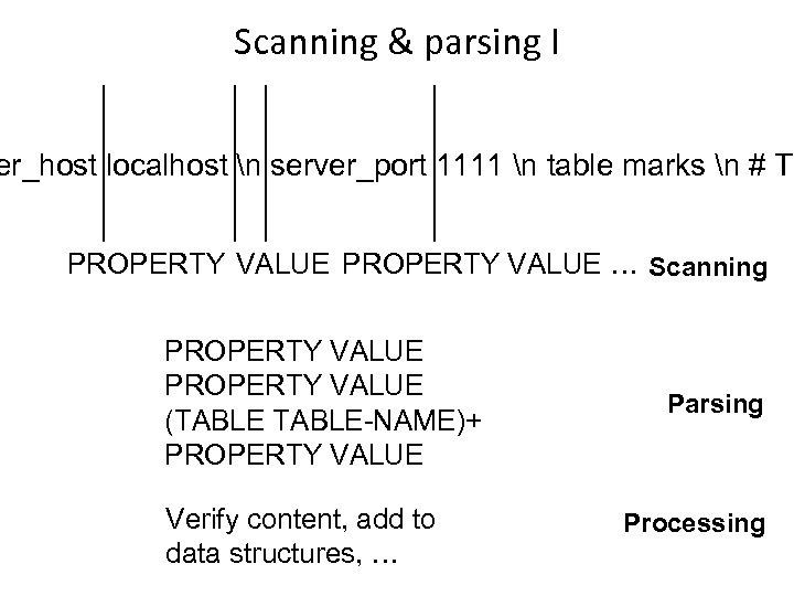 Scanning & parsing I er_host localhost n server_port 1111 n table marks n #