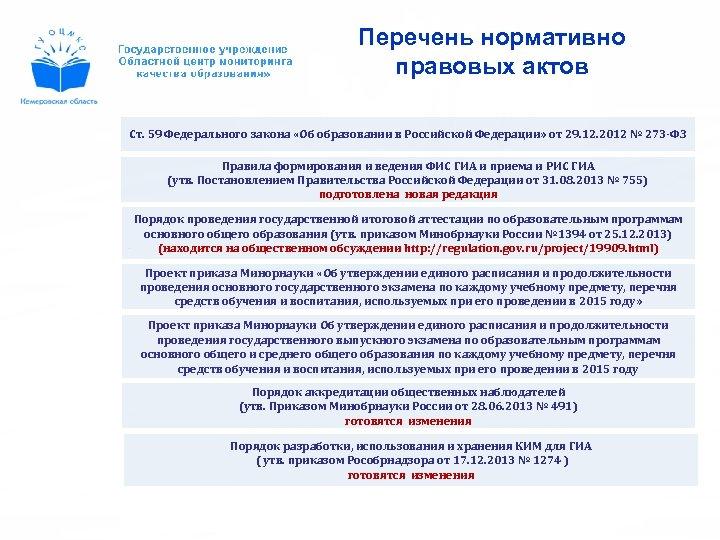 Перечень нормативно правовых актов Ст. 59 Федерального закона «Об образовании в Российской Федерации» от