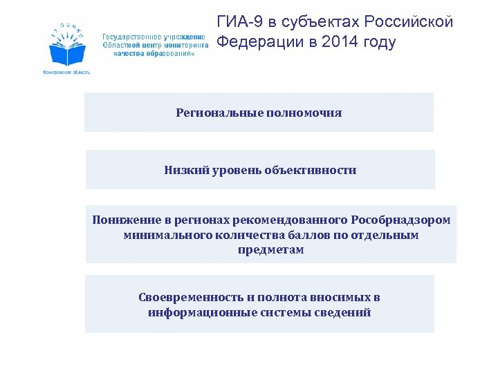 ГИА-9 в субъектах Российской Федерации в 2014 году Региональные полномочия Низкий уровень объективности Понижение