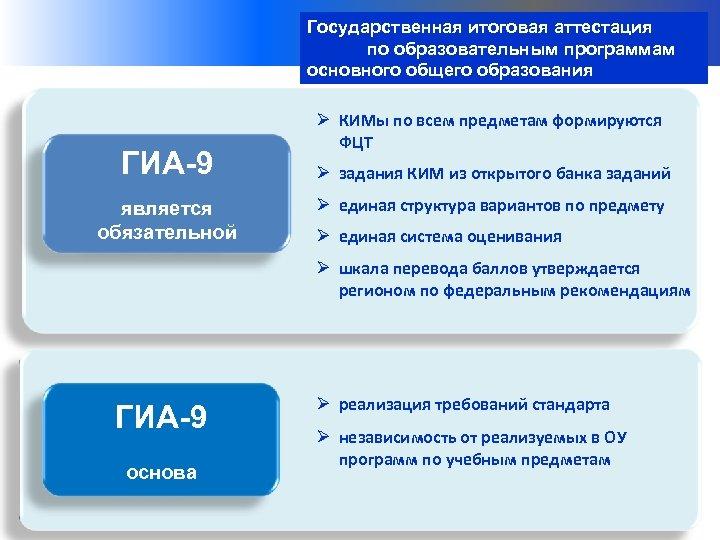 Структуры – организаторы аттестация Государственная итоговая ГИА-9 по образовательным программам основного общего образования ГИА-9
