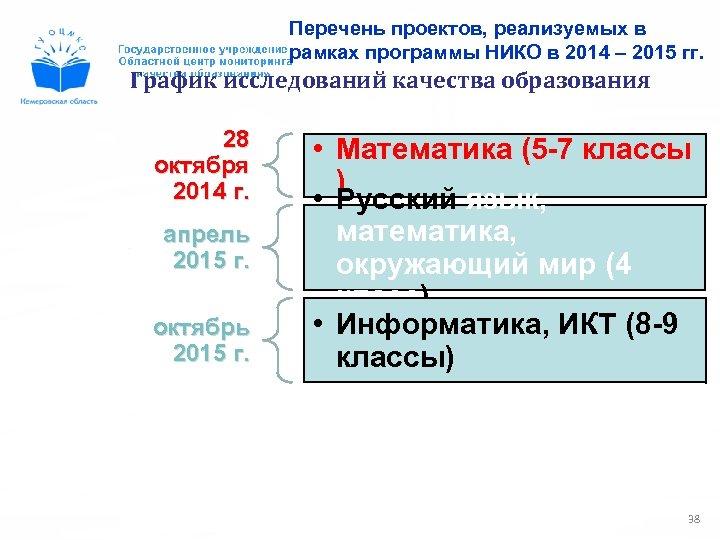 Перечень проектов, реализуемых в рамках программы НИКО в 2014 – 2015 гг. График исследований