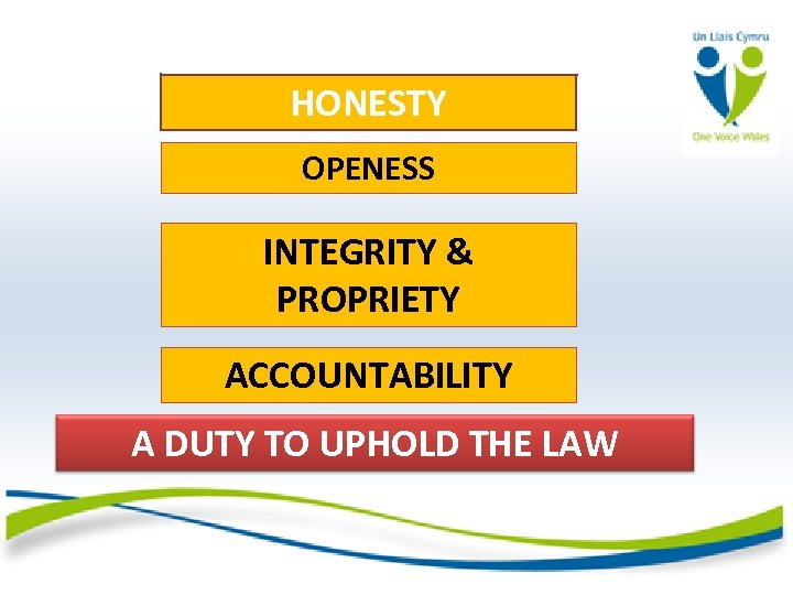 HONESTY OPENESS INTEGRITY & PROPRIETY ACCOUNTABILITY A DUTY TO UPHOLD THE LAW