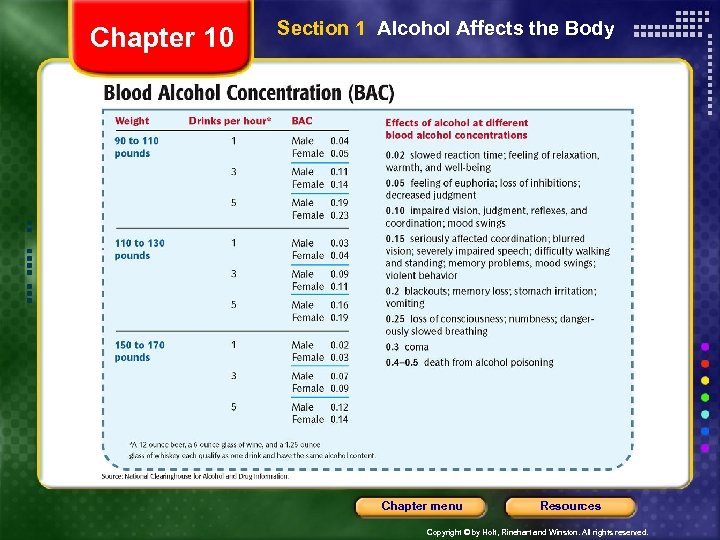 Chapter 10 Section 1 Alcohol Affects the Body Chapter menu Resources Copyright © by
