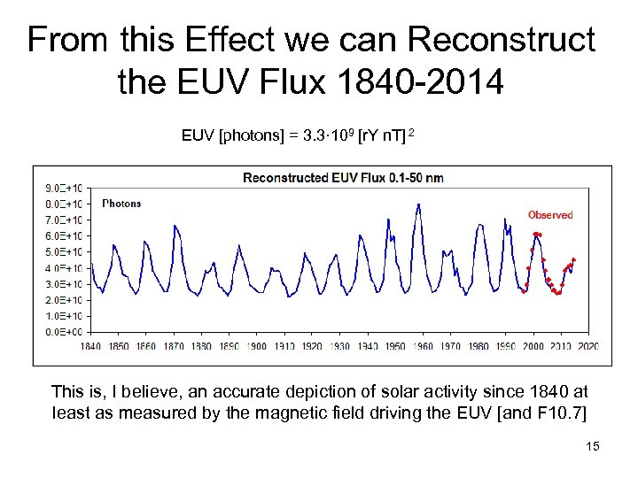From this Effect we can Reconstruct the EUV Flux 1840 -2014 EUV [photons] =