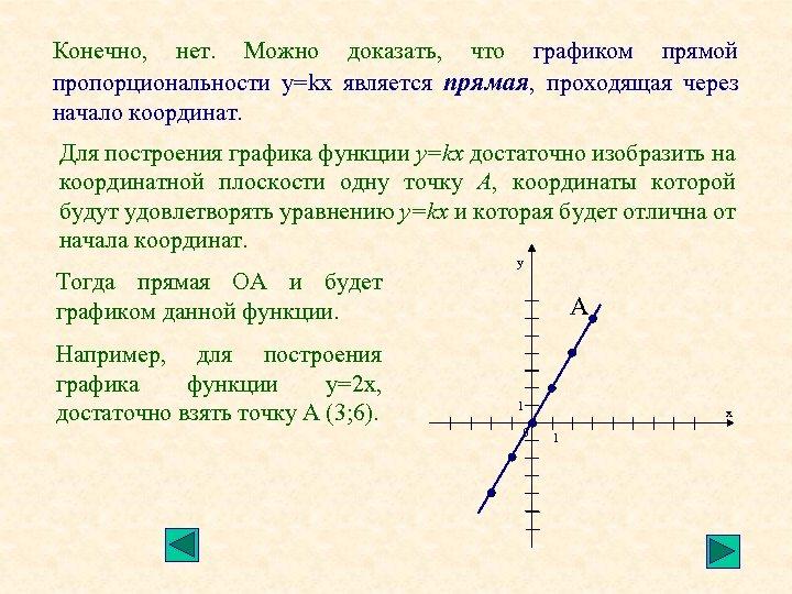 Конечно, нет. Можно доказать, что графиком прямой пропорциональности у=kx является прямая, проходящая через начало