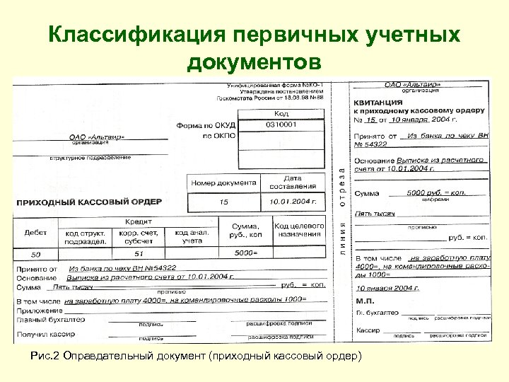 Классификация первичных учетных документов Рис. 2 Оправдательный документ (приходный кассовый ордер)
