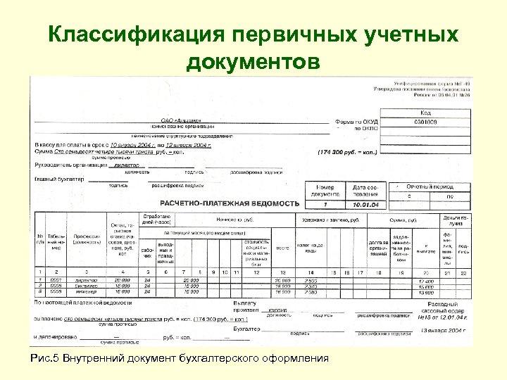 Классификация первичных учетных документов Рис. 5 Внутренний документ бухгалтерского оформления